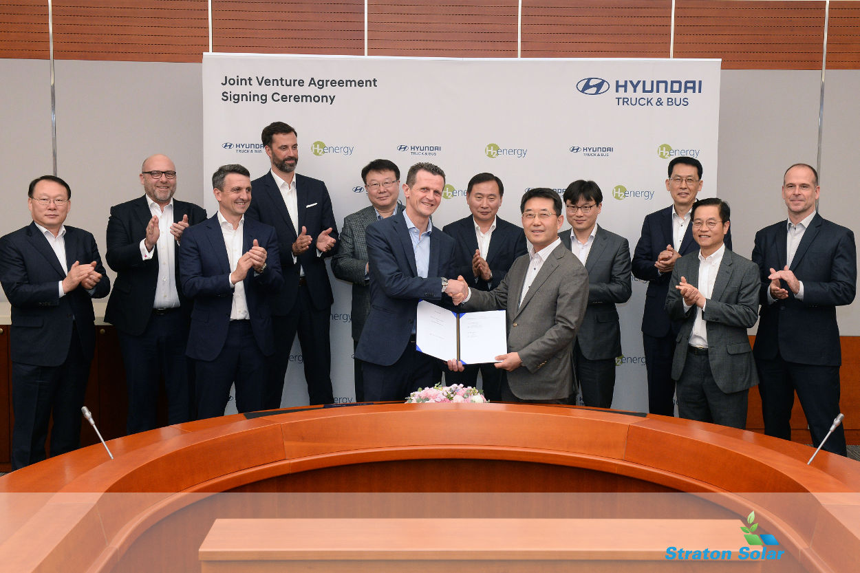 Hyundai Motor and H2Energy